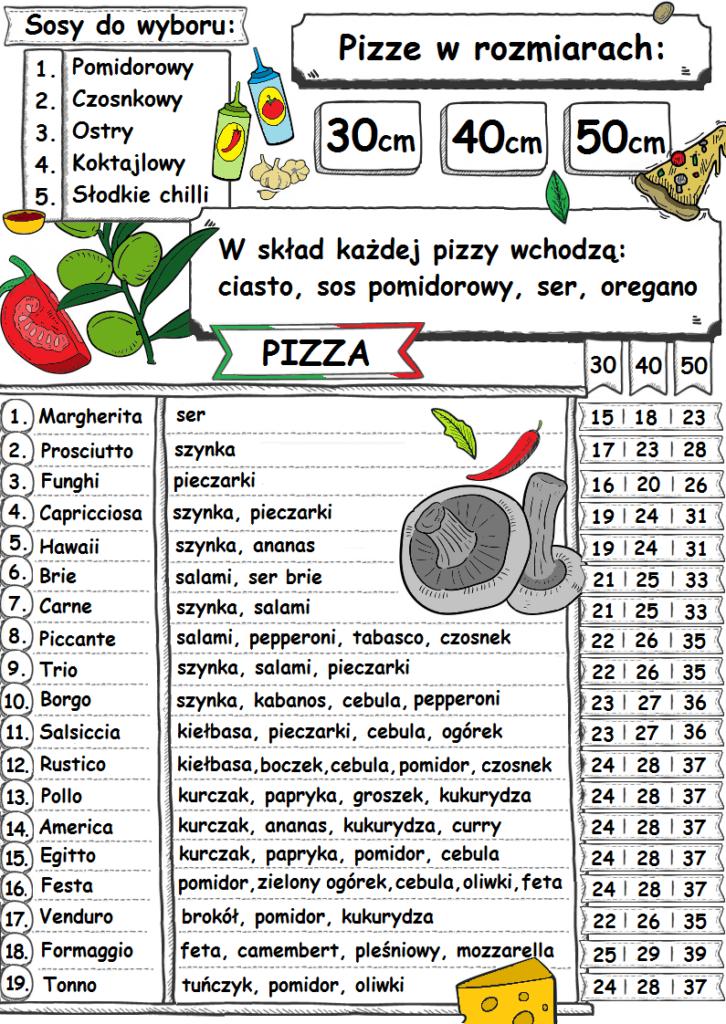 pizzeria-wenecja-zdunska-wola-menu-2019.10.2